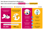 ベルギー、スペイン、イギリス、フランス・・・最新都市閉鎖情報